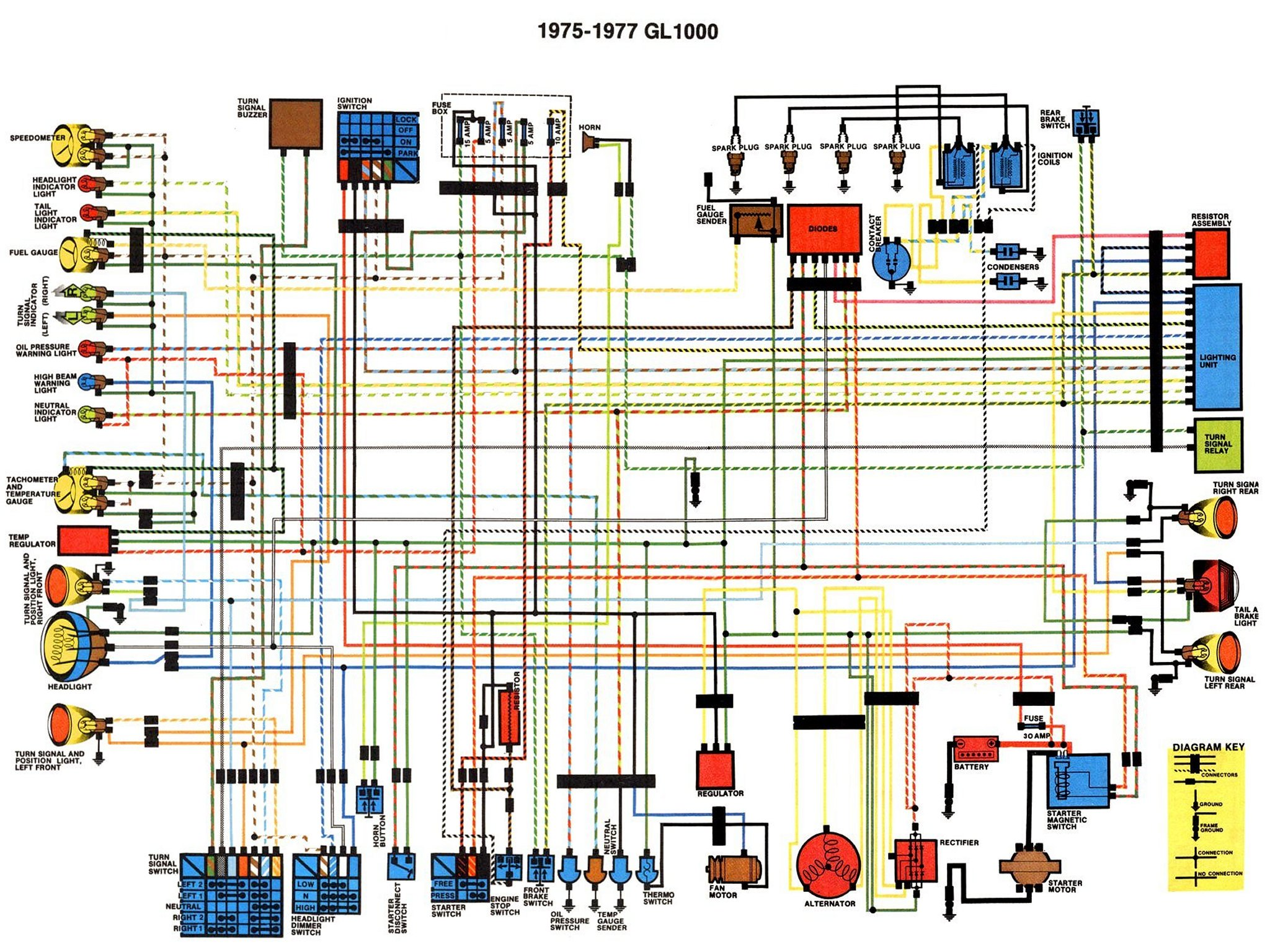 Directory Listing Of Pub Moto Gl 1979 Wiring Diagram In Pdf Wiringschema 09 Jan 2013 822 870k Gl1000batessaddlebagmountinginstructionspdf 12 1706 76m Gl1000gl11001975 1983 Servicemanualpdf